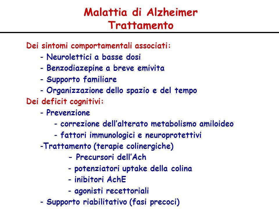 Malattia di Alzheimer Trattamento