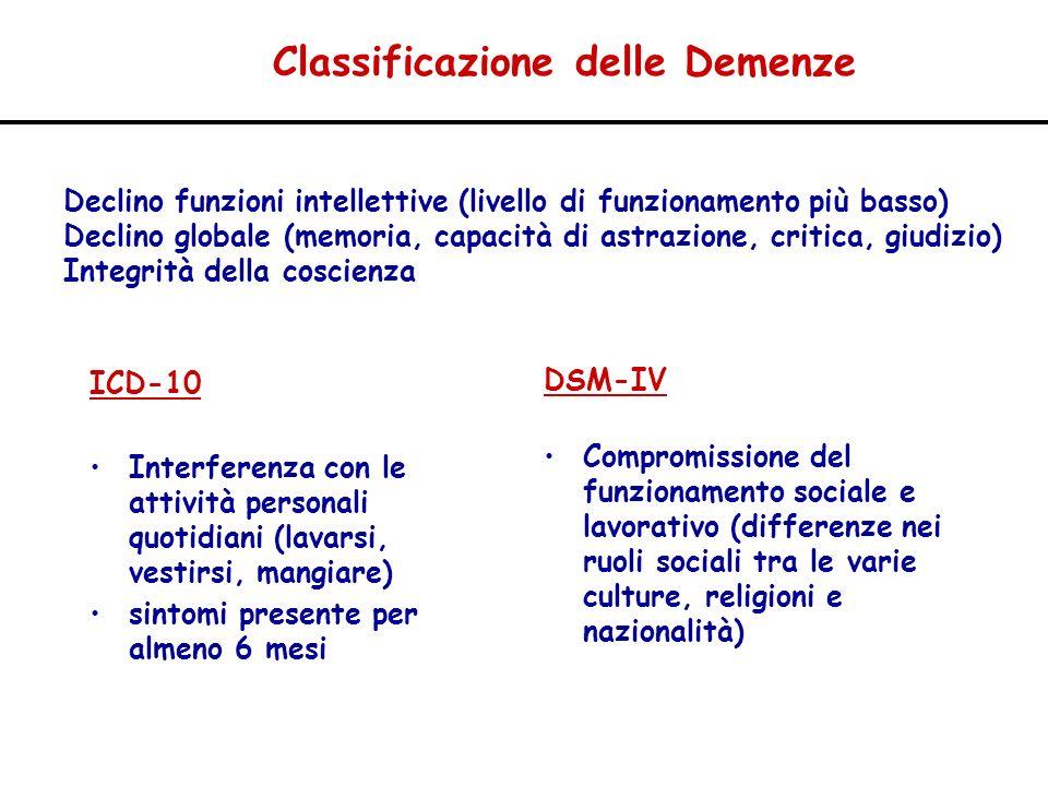 Classificazione delle Demenze Declino funzioni intellettive (livello di funzionamento più basso) Declino globale (memoria, capacità di astrazione, critica, giudizio) Integrità della coscienza