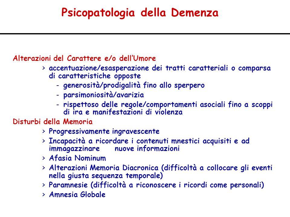 Psicopatologia della Demenza