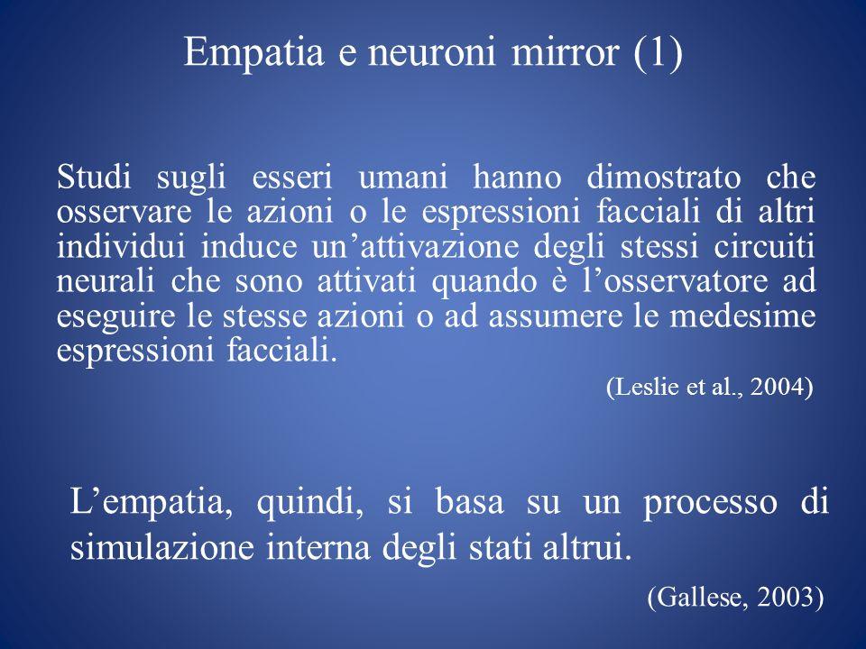 Empatia e neuroni mirror (1)
