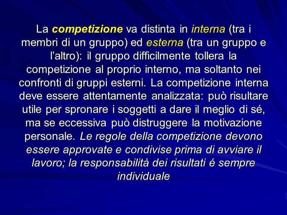 La competizione va distinta in interna (tra i membri di un gruppo) ed esterna (tra un gruppo e l'altro): il gruppo difficilmente tollera la competizione al proprio interno, ma soltanto nei confronti di gruppi esterni.