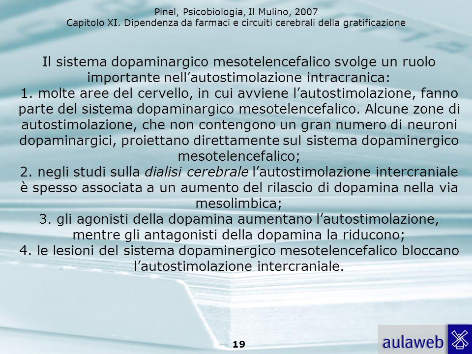 Il sistema dopaminargico mesotelencefalico svolge un ruolo importante nell'autostimolazione intracranica: 1.