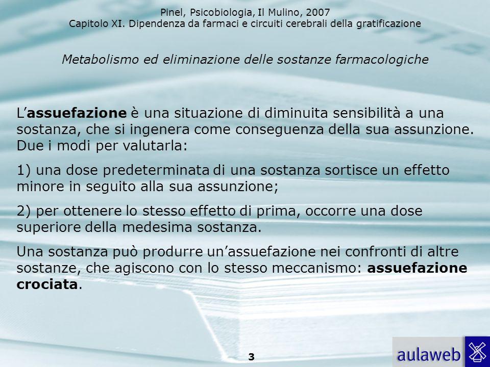 Metabolismo ed eliminazione delle sostanze farmacologiche