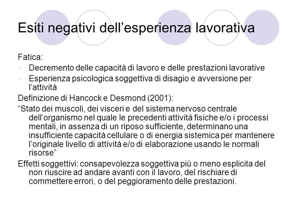 Esiti negativi dell'esperienza lavorativa