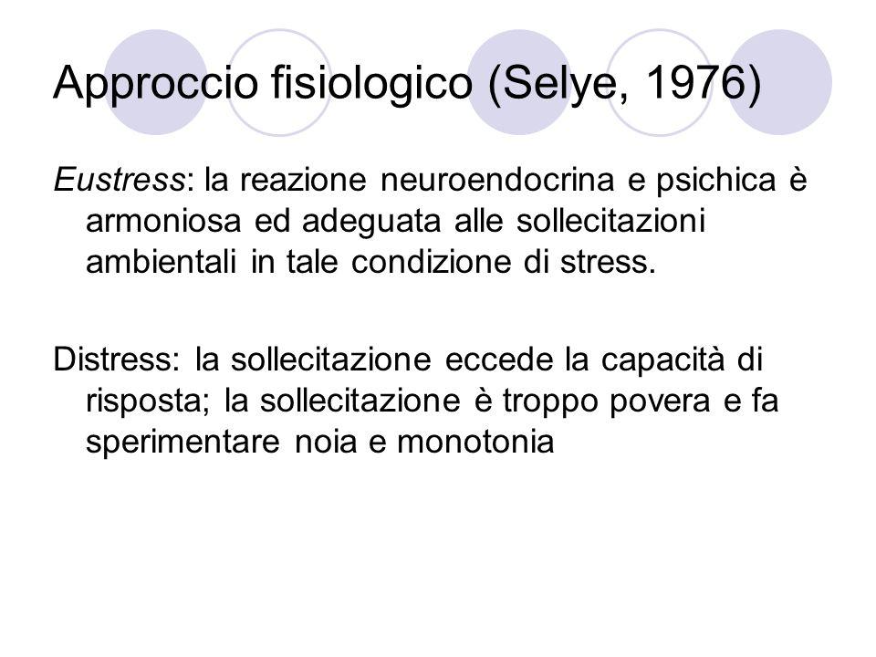 Approccio fisiologico (Selye, 1976)