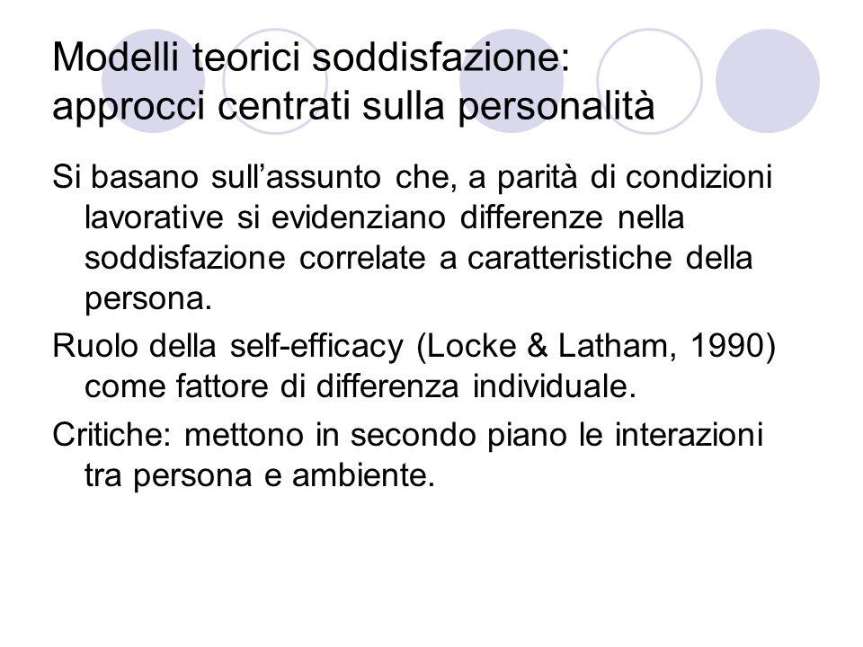 Modelli teorici soddisfazione: approcci centrati sulla personalità