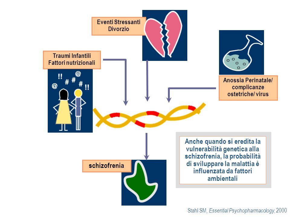 Anossia Perinatale/ complicanze ostetriche/ virus