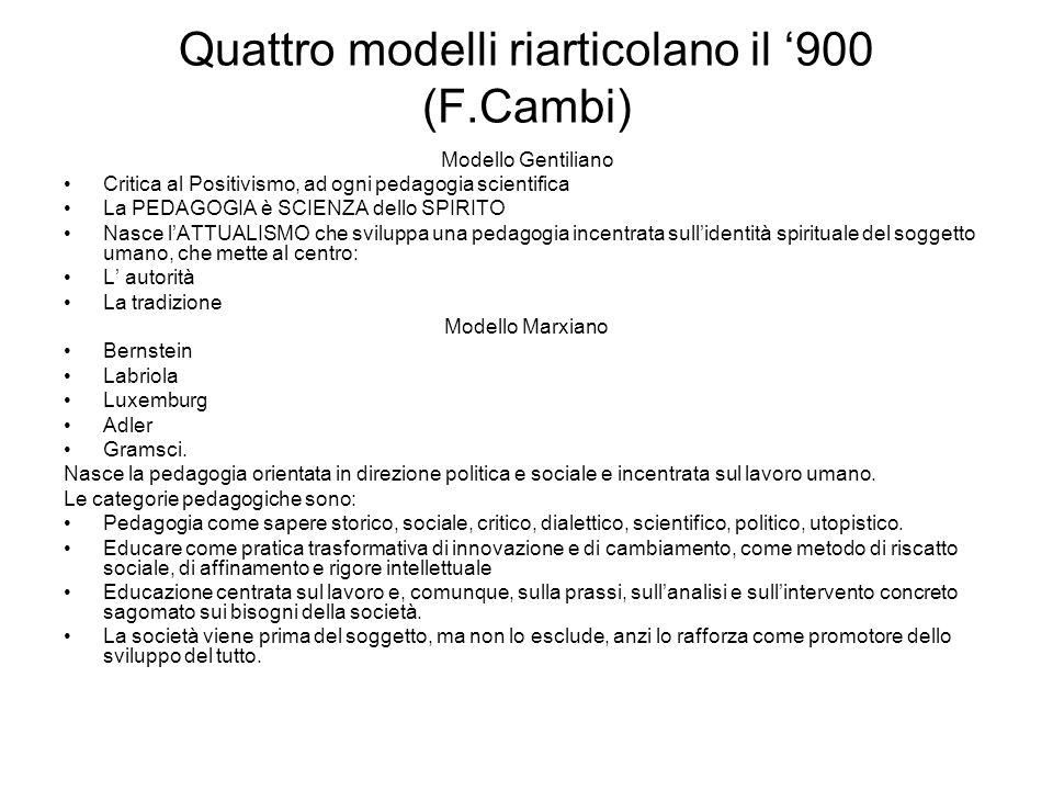 Quattro modelli riarticolano il '900 (F.Cambi)