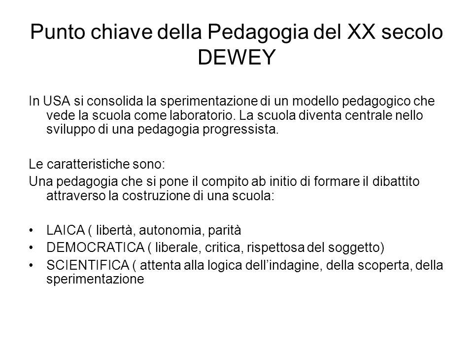 Punto chiave della Pedagogia del XX secolo DEWEY