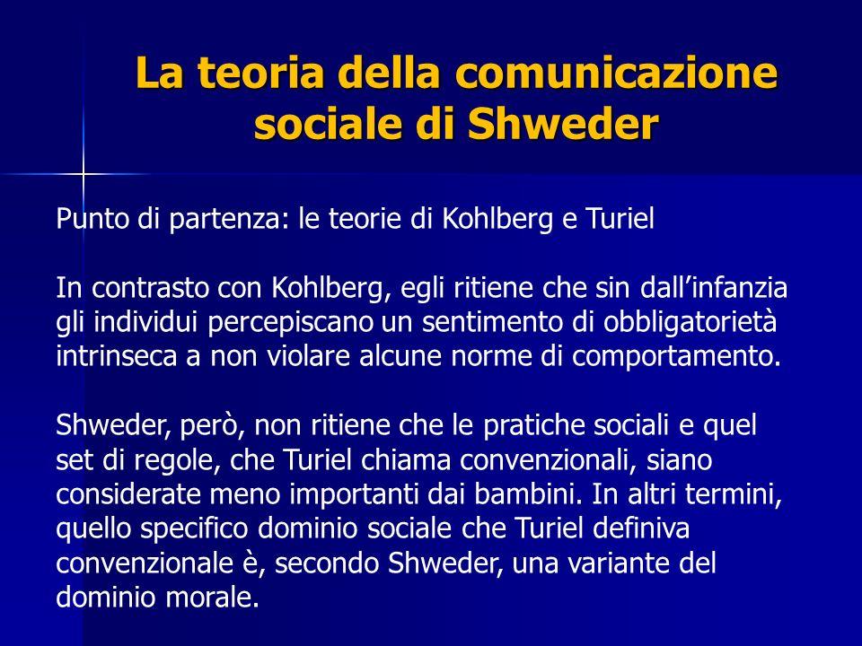 La teoria della comunicazione sociale di Shweder