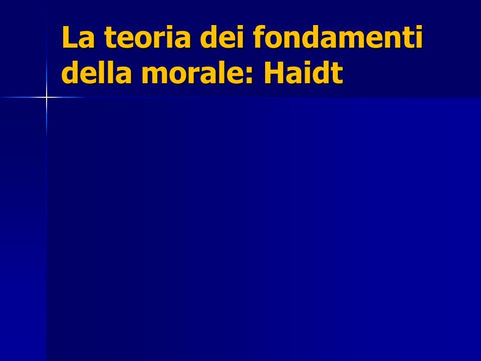La teoria dei fondamenti della morale: Haidt