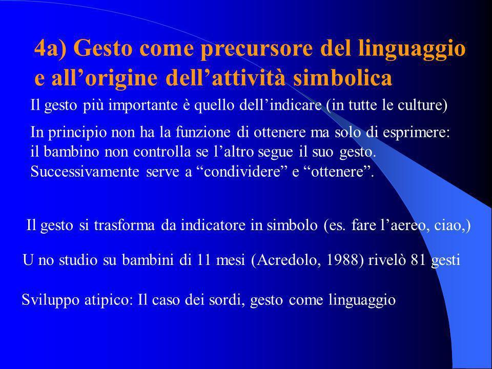 4a) Gesto come precursore del linguaggio e all'origine dell'attività simbolica
