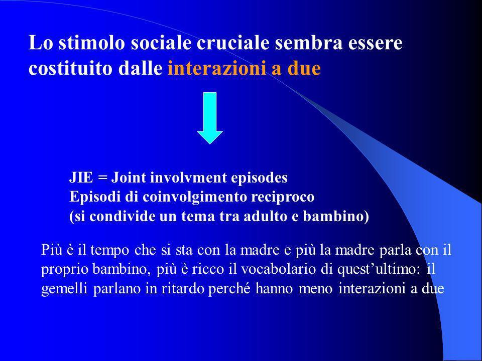 Lo stimolo sociale cruciale sembra essere costituito dalle interazioni a due