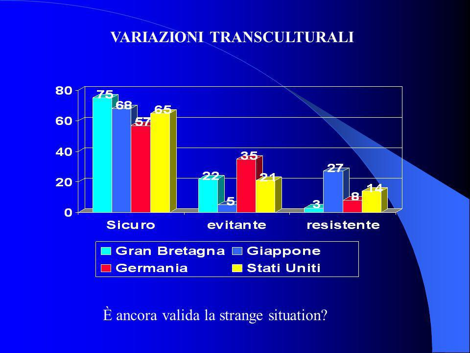 VARIAZIONI TRANSCULTURALI