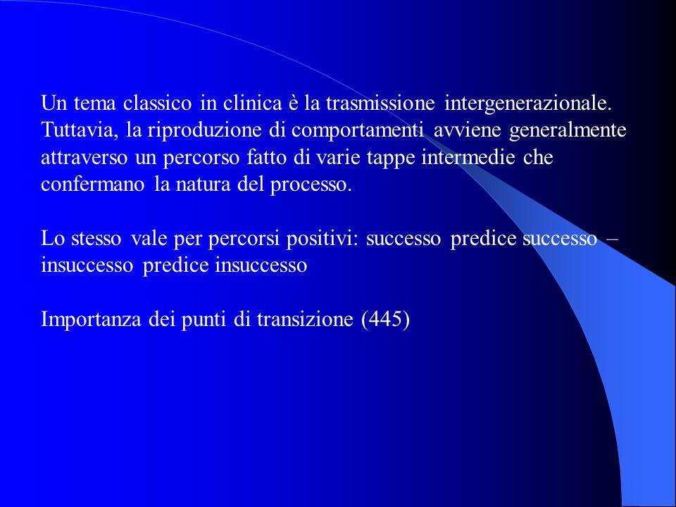 Un tema classico in clinica è la trasmissione intergenerazionale.