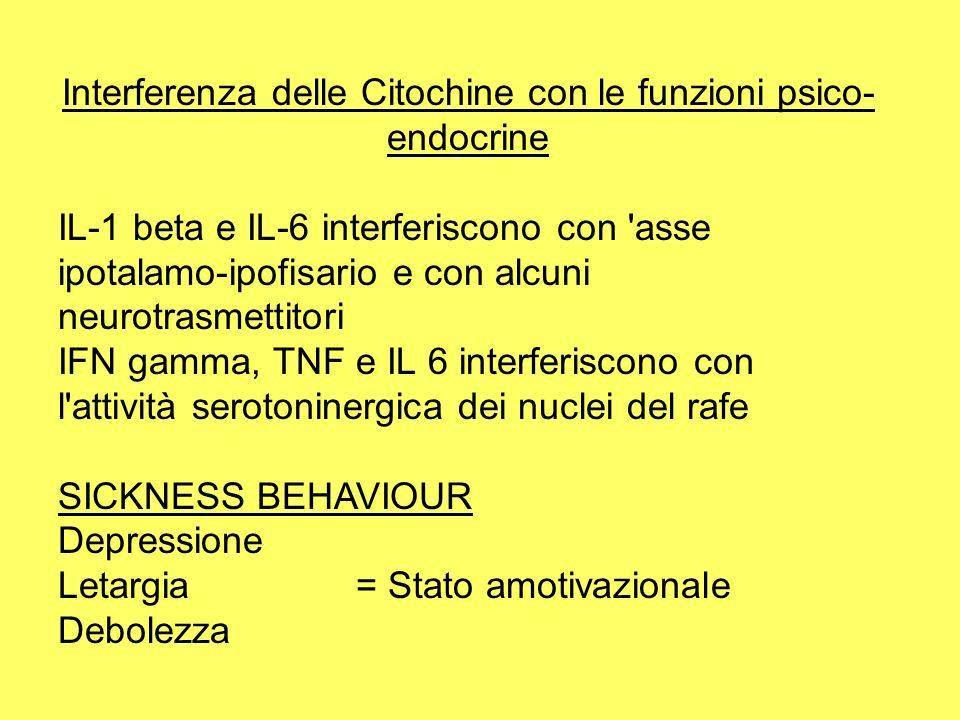Interferenza delle Citochine con le funzioni psico-endocrine