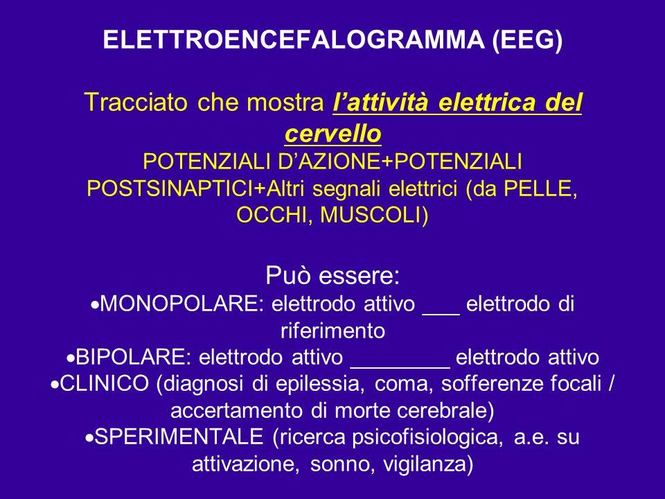 ELETTROENCEFALOGRAMMA (EEG) Tracciato che mostra l'attività elettrica del cervello POTENZIALI D'AZIONE+POTENZIALI POSTSINAPTICI+Altri segnali elettrici (da PELLE, OCCHI, MUSCOLI) Può essere: MONOPOLARE: elettrodo attivo ___ elettrodo di riferimento BIPOLARE: elettrodo attivo ________ elettrodo attivo CLINICO (diagnosi di epilessia, coma, sofferenze focali / accertamento di morte cerebrale) SPERIMENTALE (ricerca psicofisiologica, a.e.
