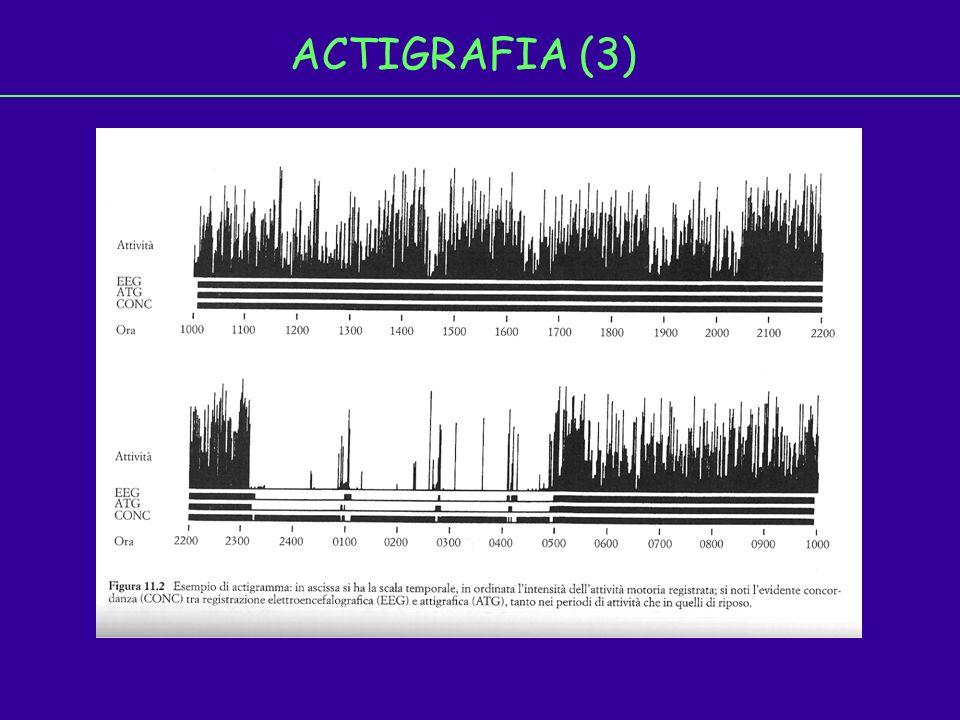 ACTIGRAFIA (3)