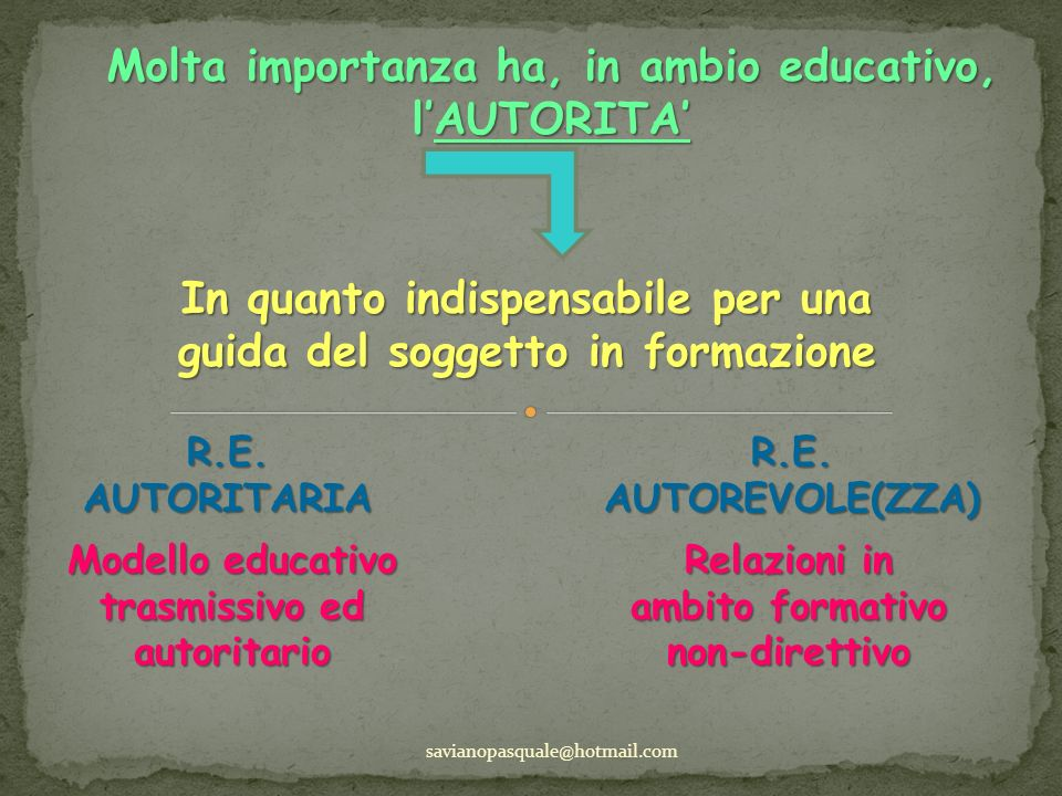 Molta importanza ha, in ambio educativo, l'AUTORITA'