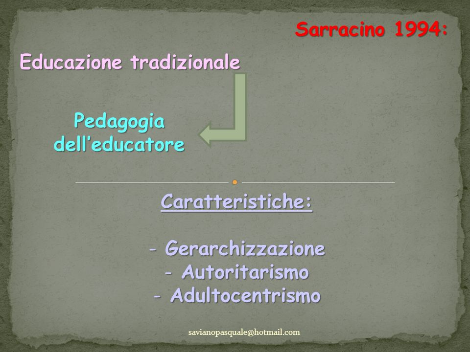 Pedagogia dell'educatore