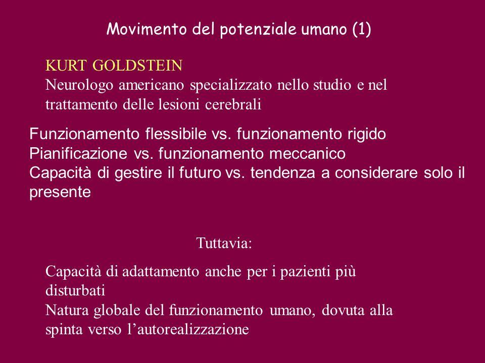 Movimento del potenziale umano (1)