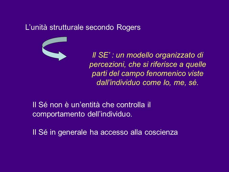 L'unità strutturale secondo Rogers