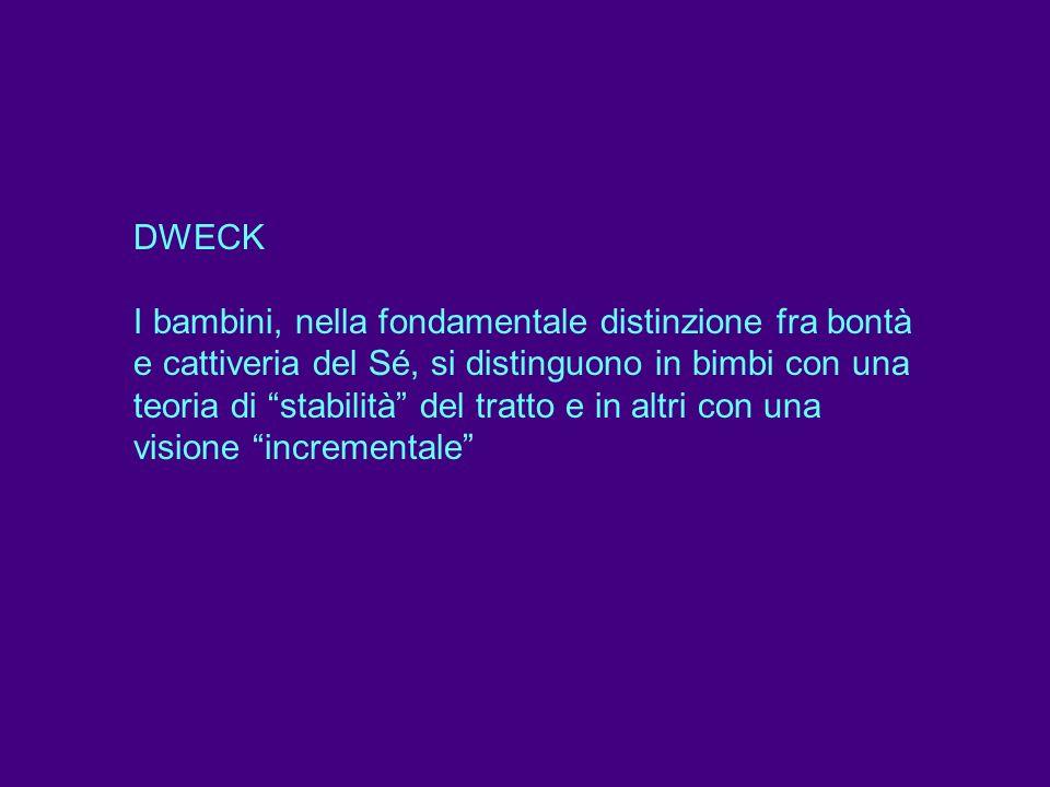 DWECK