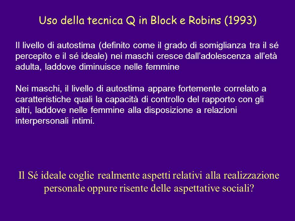 Uso della tecnica Q in Block e Robins (1993)