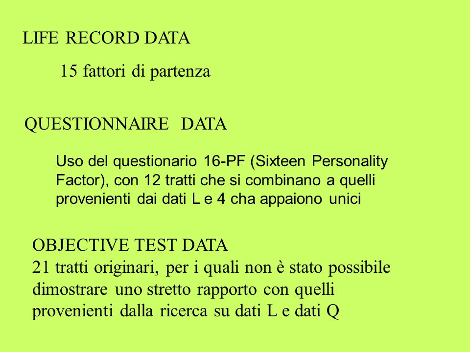 LIFE RECORD DATA 15 fattori di partenza QUESTIONNAIRE DATA