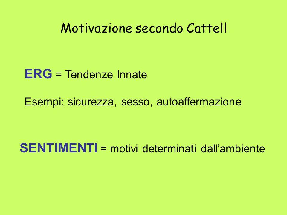 Motivazione secondo Cattell