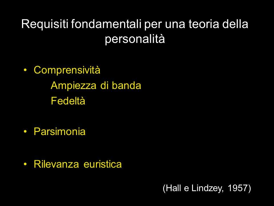 Requisiti fondamentali per una teoria della personalità