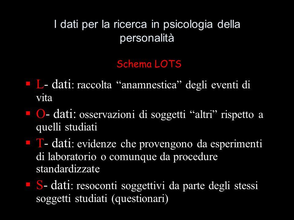 I dati per la ricerca in psicologia della personalità
