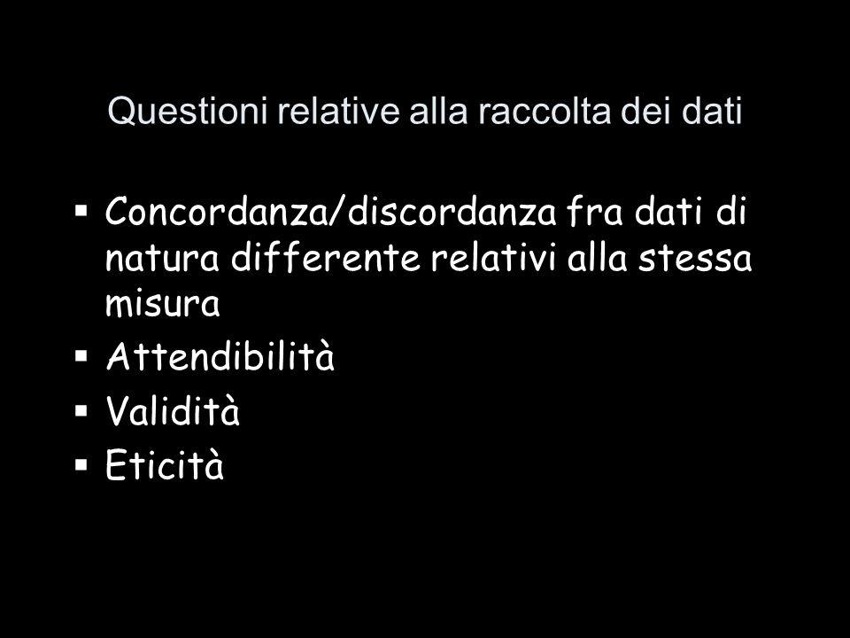 Questioni relative alla raccolta dei dati