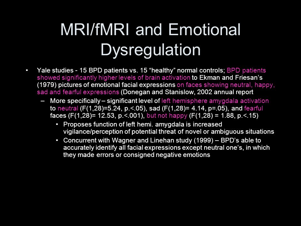 MRI/fMRI and Emotional Dysregulation