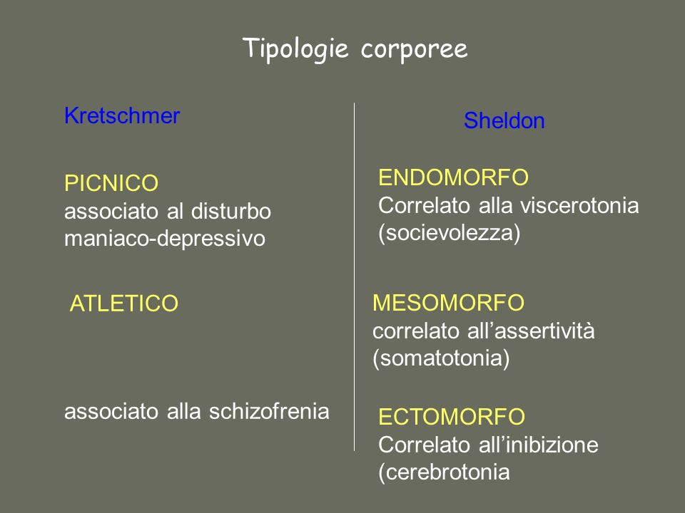 Tipologie corporee Kretschmer Sheldon ENDOMORFO PICNICO