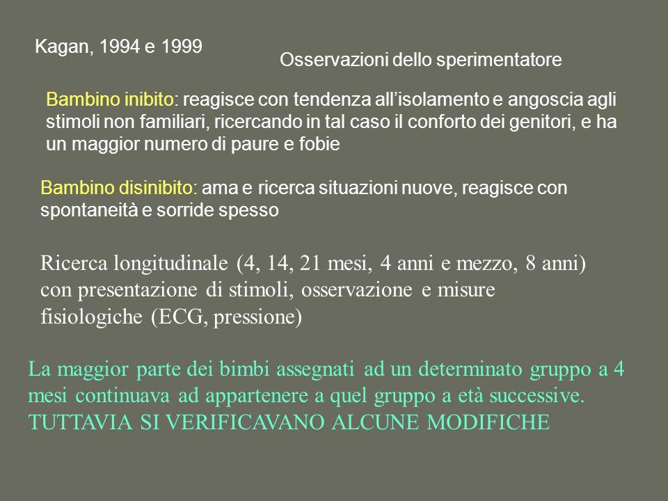 Kagan, 1994 e 1999 Osservazioni dello sperimentatore.
