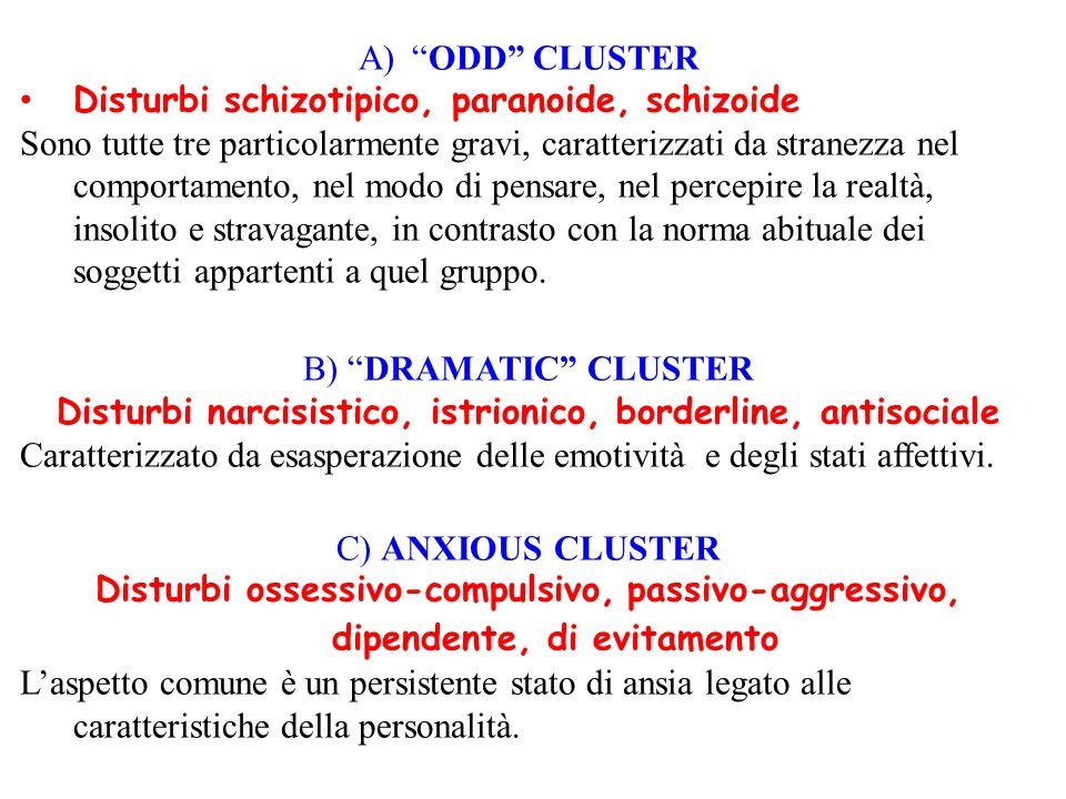Disturbi narcisistico, istrionico, borderline, antisociale