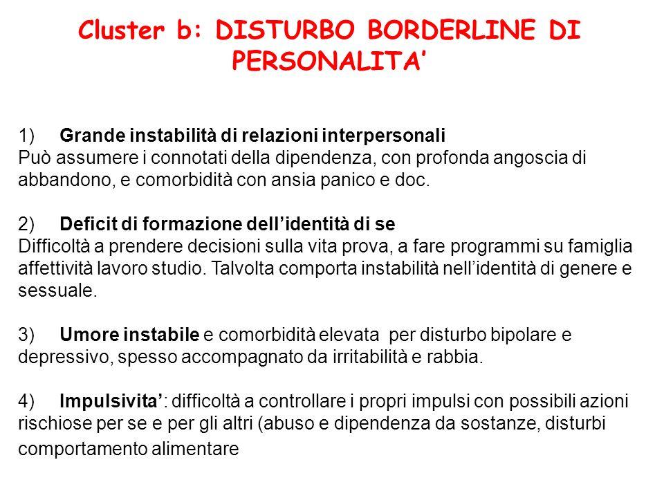 Cluster b: DISTURBO BORDERLINE DI PERSONALITA'