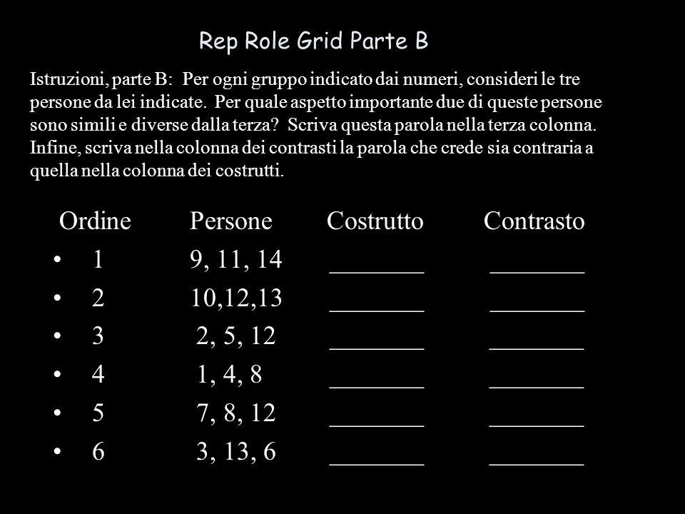 Ordine Persone Costrutto Contrasto 1 9, 11, 14 _______ _______