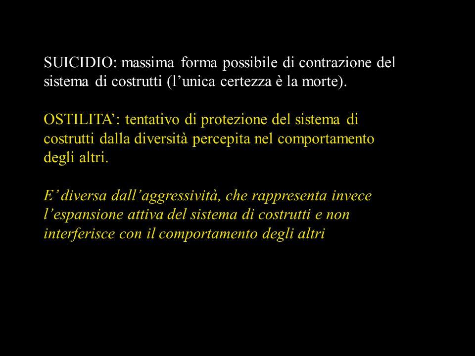 SUICIDIO: massima forma possibile di contrazione del sistema di costrutti (l'unica certezza è la morte).