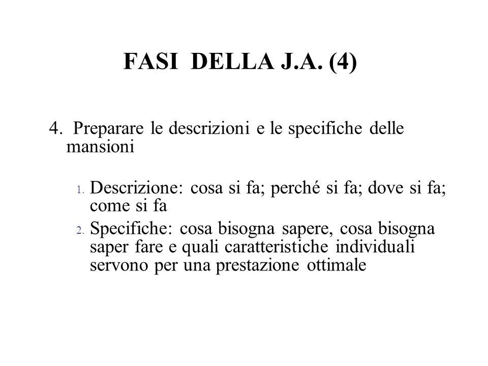 FASI DELLA J.A. (4) 4. Preparare le descrizioni e le specifiche delle mansioni. Descrizione: cosa si fa; perché si fa; dove si fa; come si fa.