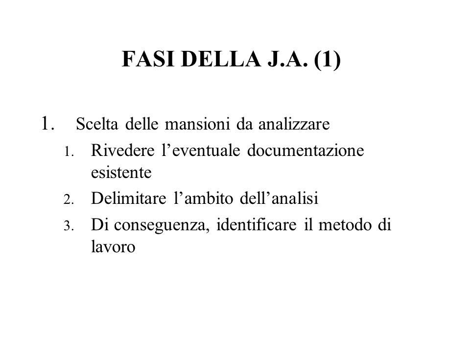 FASI DELLA J.A. (1) Scelta delle mansioni da analizzare