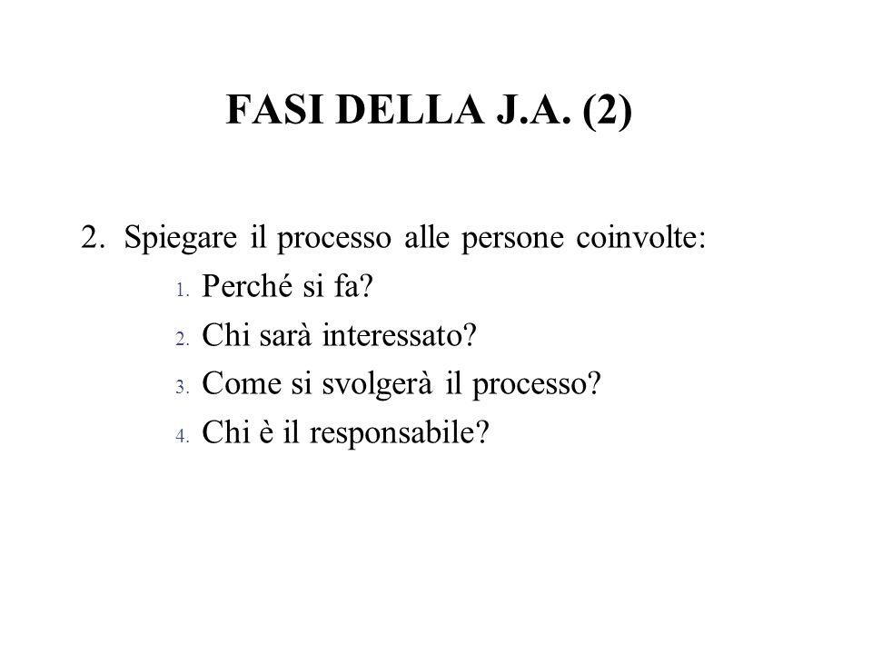 FASI DELLA J.A. (2) 2. Spiegare il processo alle persone coinvolte: