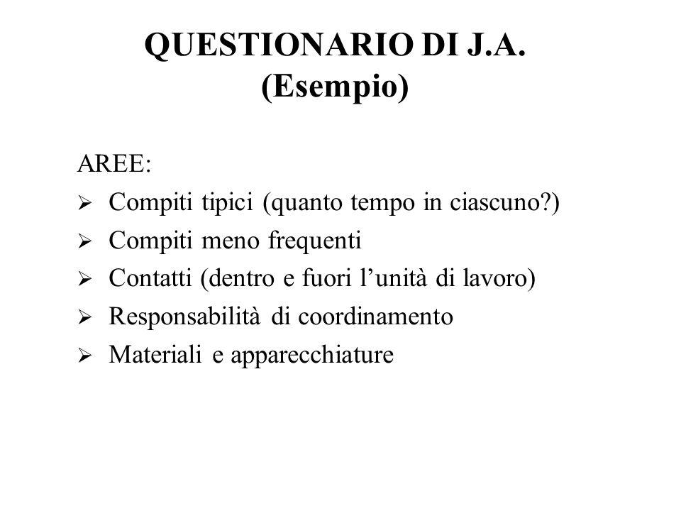 QUESTIONARIO DI J.A. (Esempio)