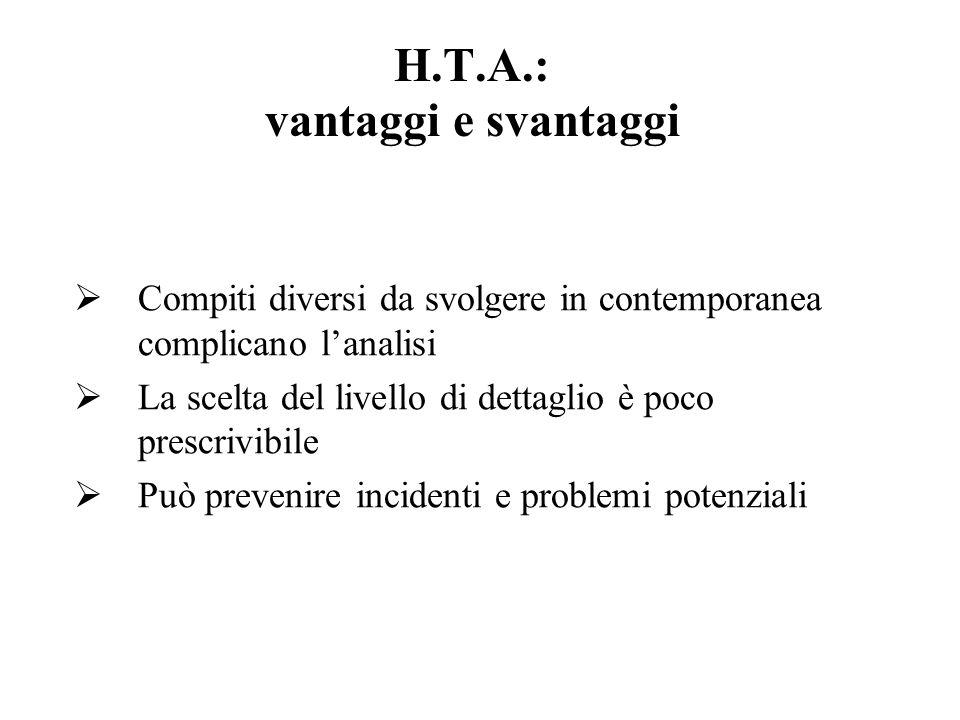 H.T.A.: vantaggi e svantaggi