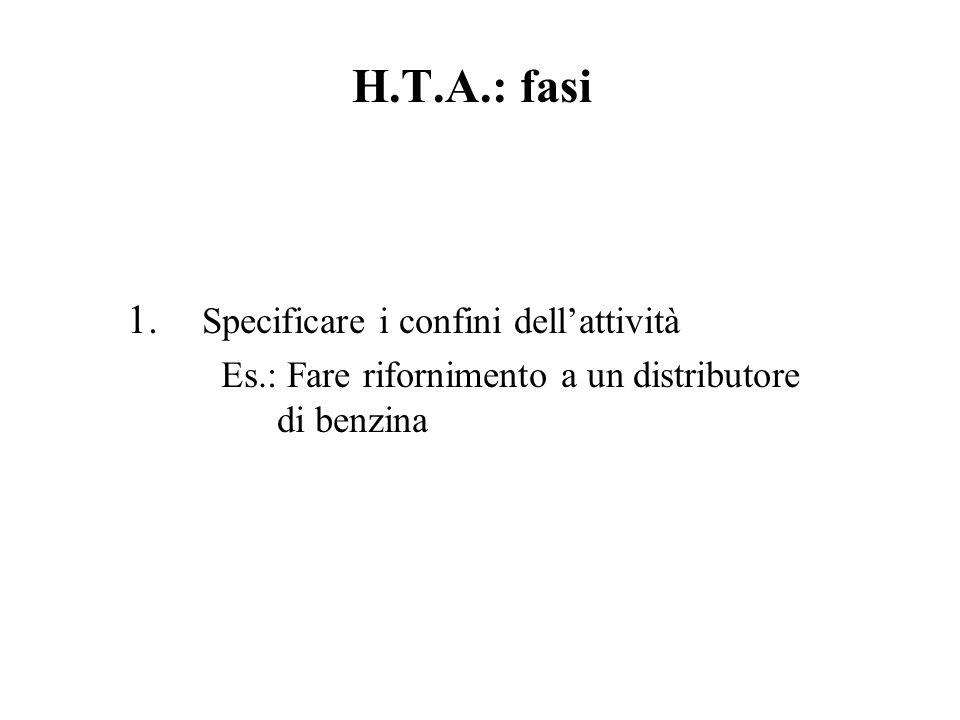 H.T.A.: fasi Specificare i confini dell'attività