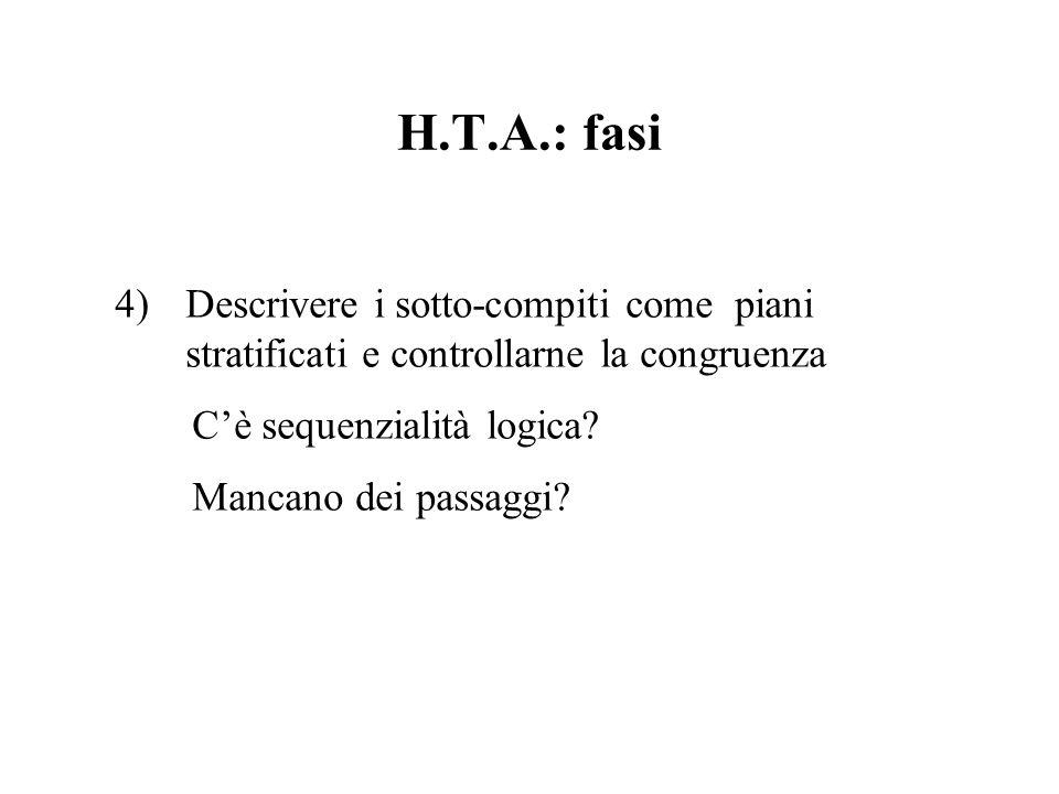 H.T.A.: fasi Descrivere i sotto-compiti come piani stratificati e controllarne la congruenza. C'è sequenzialità logica