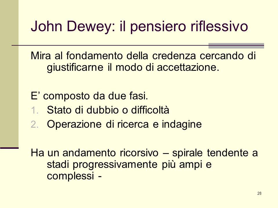 John Dewey: il pensiero riflessivo