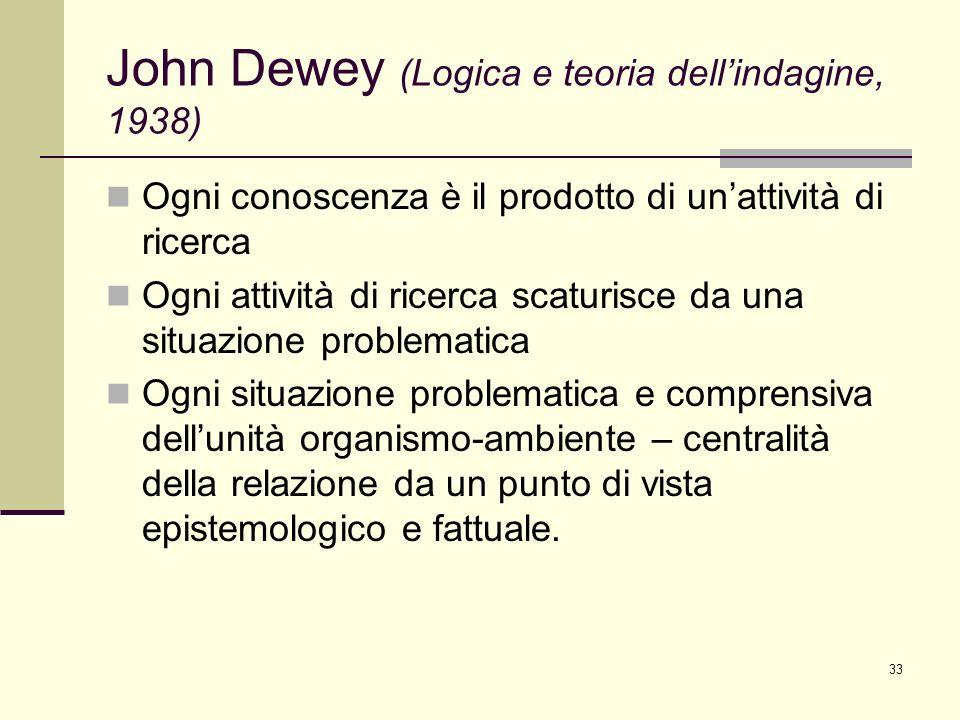 John Dewey (Logica e teoria dell'indagine, 1938)