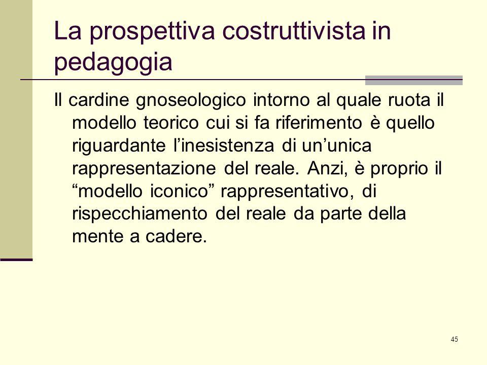 La prospettiva costruttivista in pedagogia